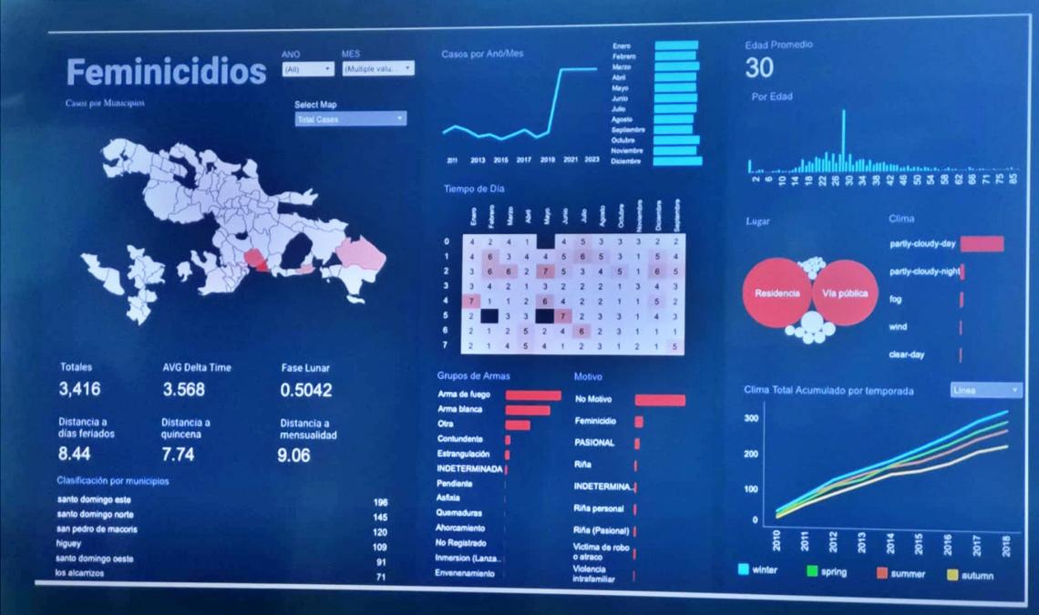 La herramienta fue desarrollada por Plan International y la empresa de tecnología AIME